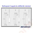 REFORPOST üvegszálas csap utántöltő 10 db 1-es,2-es és 3-as méretben -most +5 db ajándék!